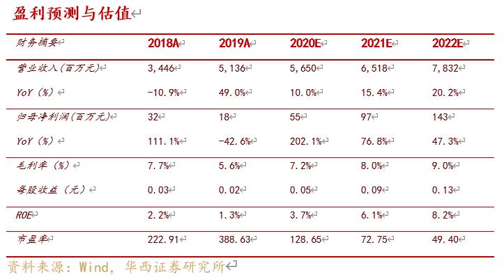 【华西农业】农发种业(600313):酒粮占比虽小,未来高成长可期插图1