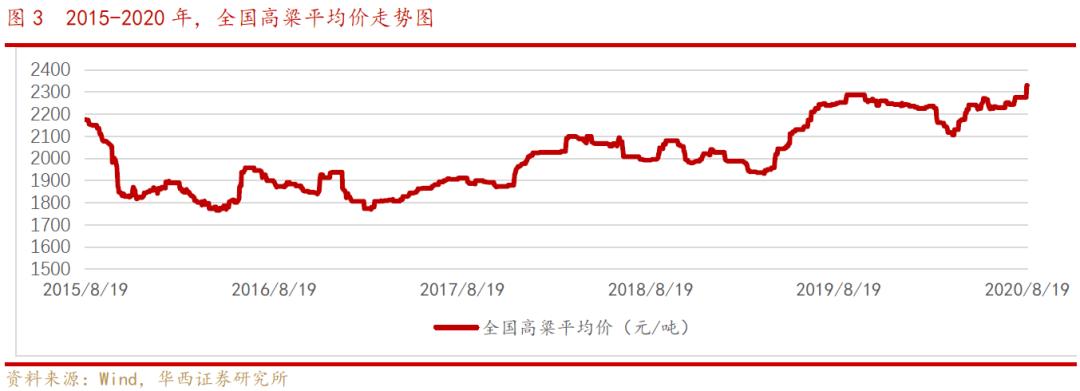 【华西农业】农发种业(600313):酒粮占比虽小,未来高成长可期插图3