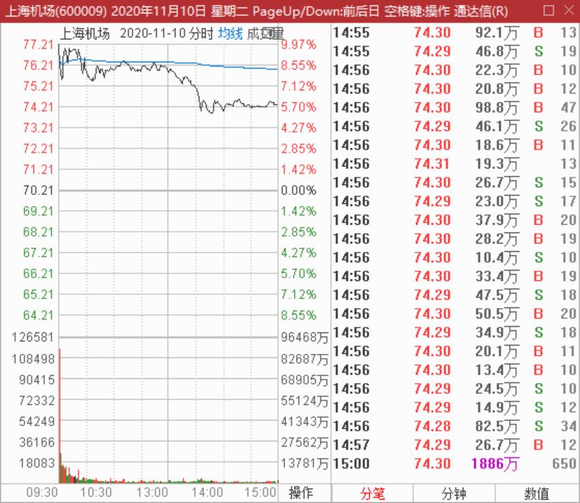 A股11月11日后行情预测: 基本宣布结束~进入防守插图9
