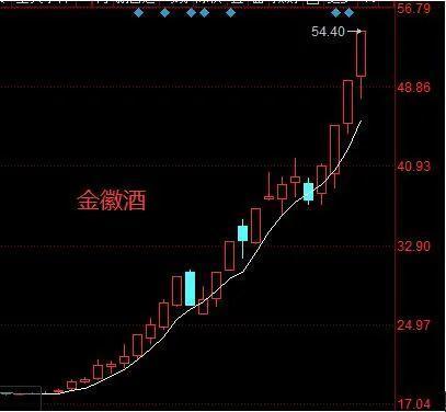 11月13日:股民不可错过的重要消息!插图4