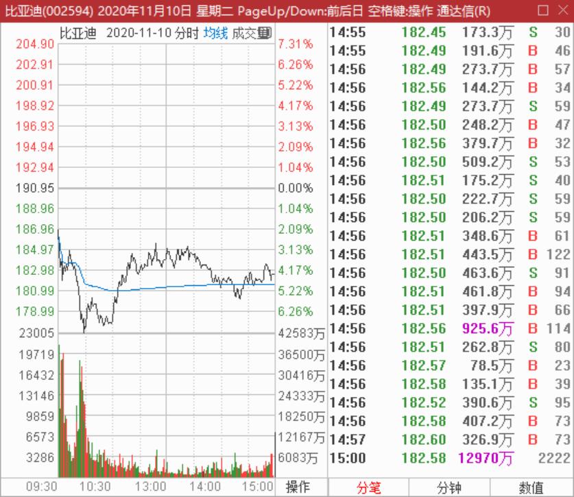 A股11月11日后行情预测: 基本宣布结束~进入防守插图12