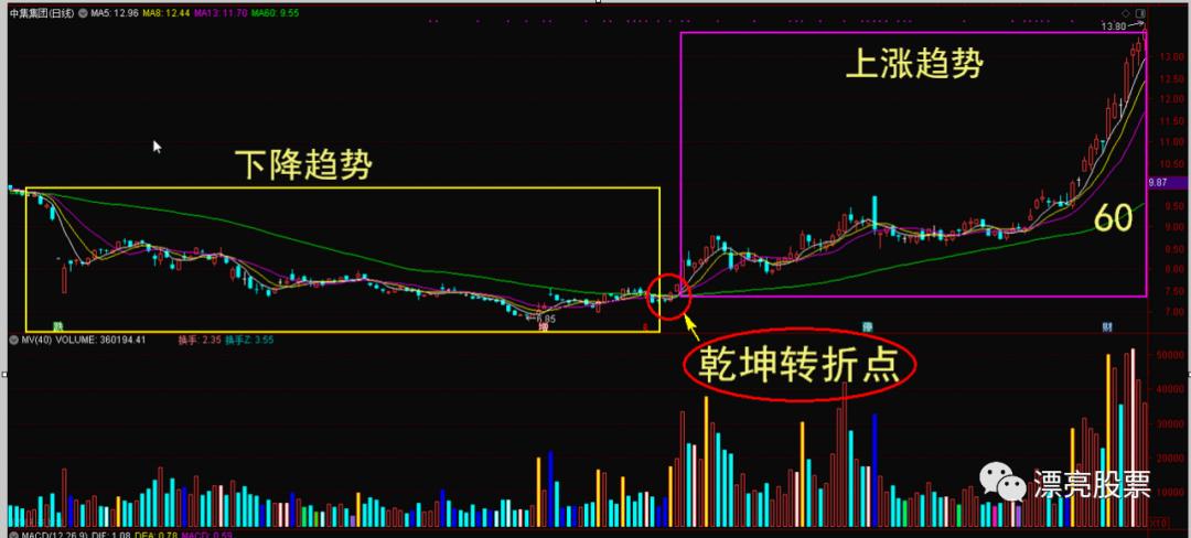 高青松:利好股市—RCEP协议签署了!插图1