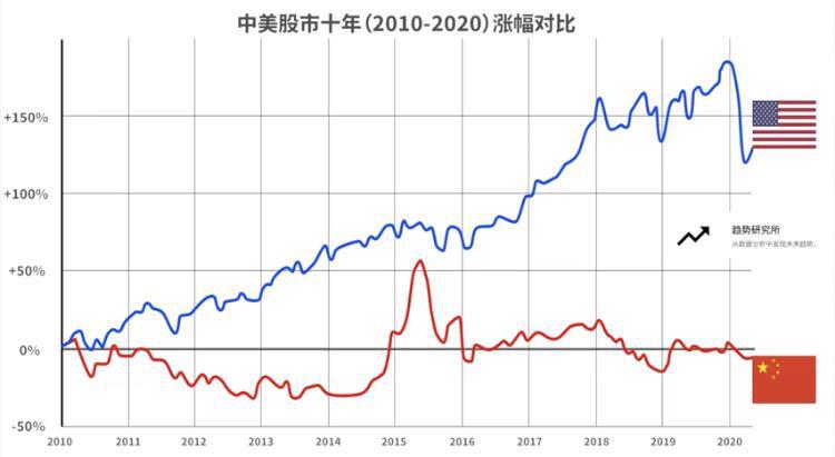 """君亮周一言论:中国的股市仍是""""老人""""们的天下插图"""