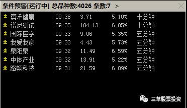 A股收盘复盘: 【20201118】插图