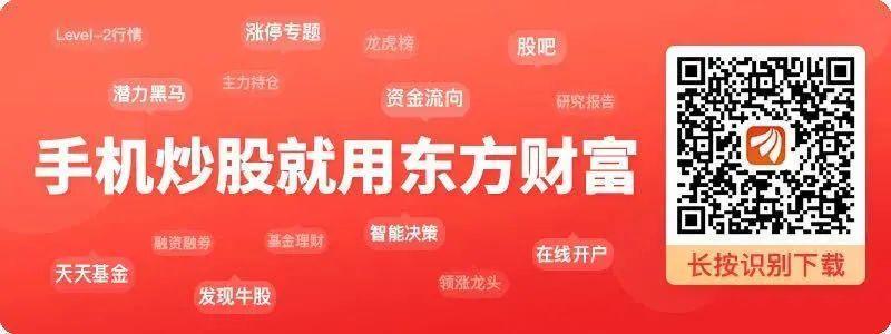11月17日沪深股市早盘内参(附音频)插图1