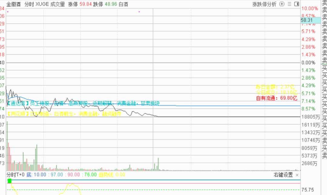 【操盘】市场应声下跌,亏钱效应可能才刚刚开始~!插图3