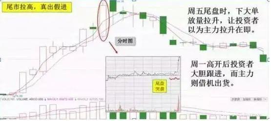 致迷茫的股民:中国股市的主力机构出货骗术有多高深?太精辟了插图2