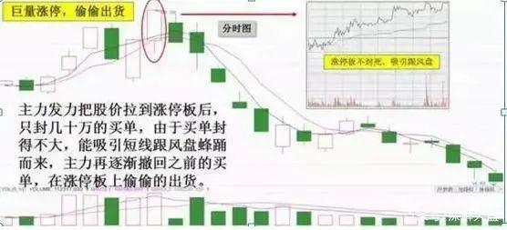 致迷茫的股民:中国股市的主力机构出货骗术有多高深?太精辟了插图3