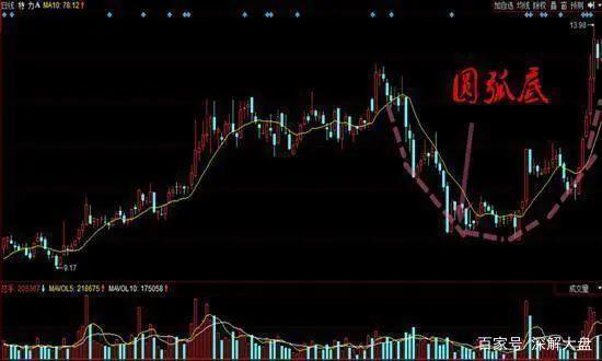 致迷茫的股民:中国股市的主力机构出货骗术有多高深?太精辟了插图4
