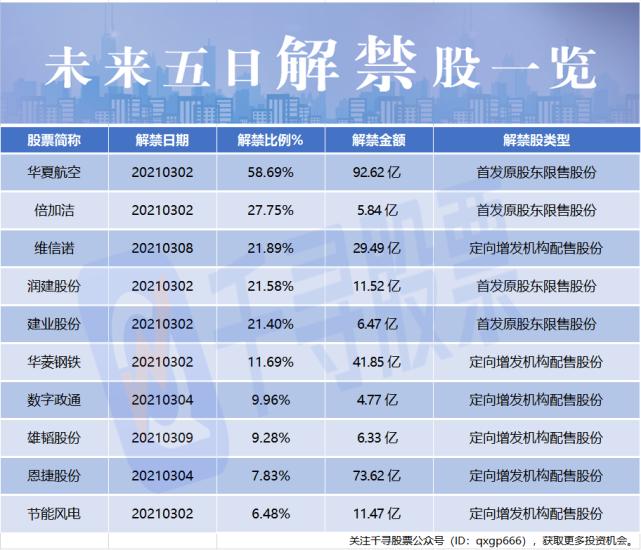 3月2日超级大肉签今日打新申购!C919客机全球首单正式落地插图5